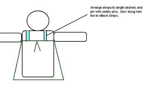 Green Shirt Tutorial 4
